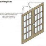 Comment inspecter les porte d'un bâtiment
