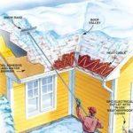 Prévenir les digues de glace
